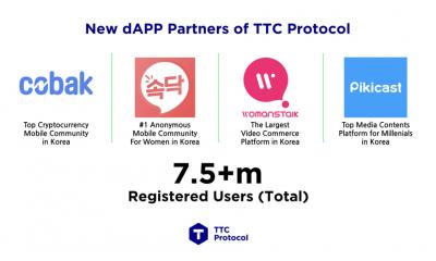TTC Protocol announces new partnership in Korea, adding 7.5m users to the ecosystem