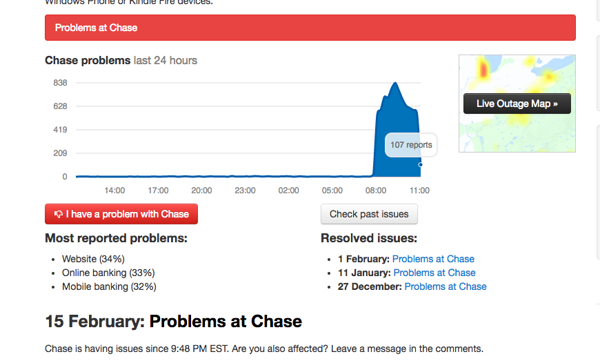 JPMorgan Chase Problem over the past 24 hours | Source: DownDetector