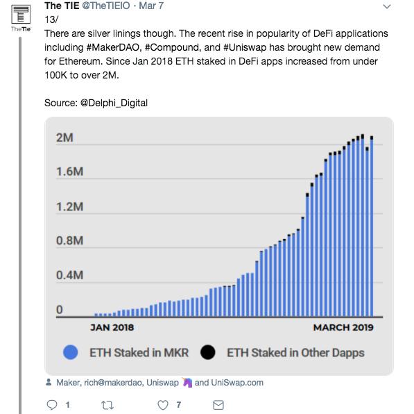The TIE report | Source: Twitter