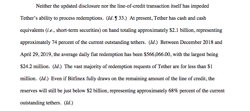 Source: itfinex/ Tether Unlimited