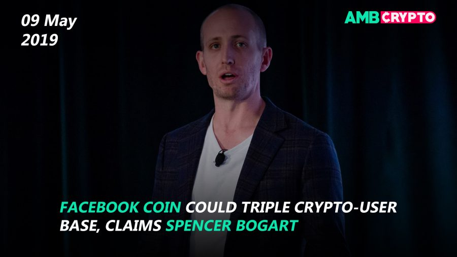 Spencer Bogart on Facebook Coin, Bitcoin breaches $6000 and more